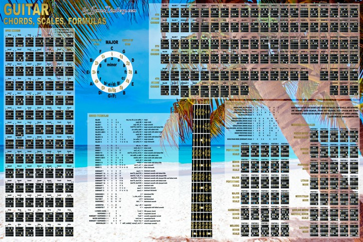 image about Printable Guitar Chords Chart Pdf referred to as 1 (Poster-dimension) .JPG Picture Report of Guitar Chords Chart through James Limborg